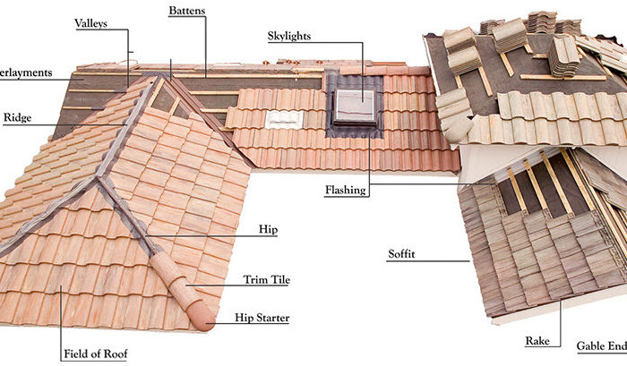 Roof Specifications Services - Roof Medics